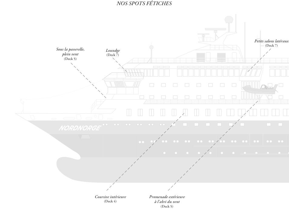 Ms Nordnorge Hurtigruten - Nos endroits fétiches