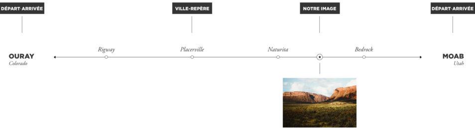 rencontres Placerville
